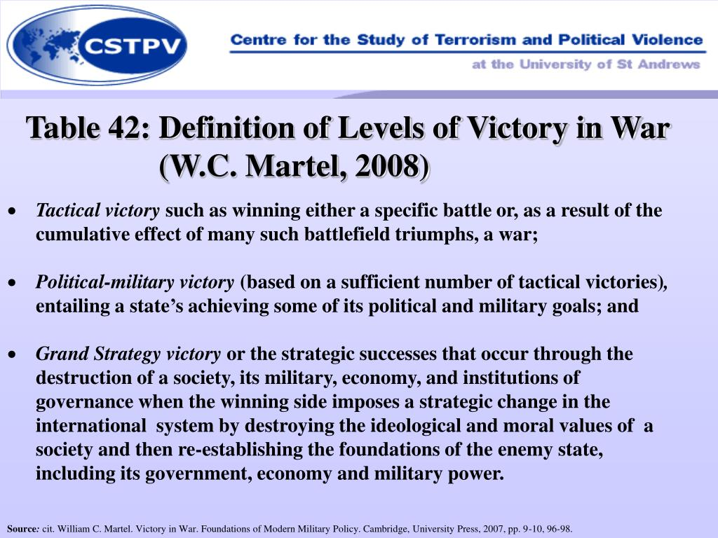 Table 42: Definition of Levels of Victory in War (W.C. Martel, 2008)