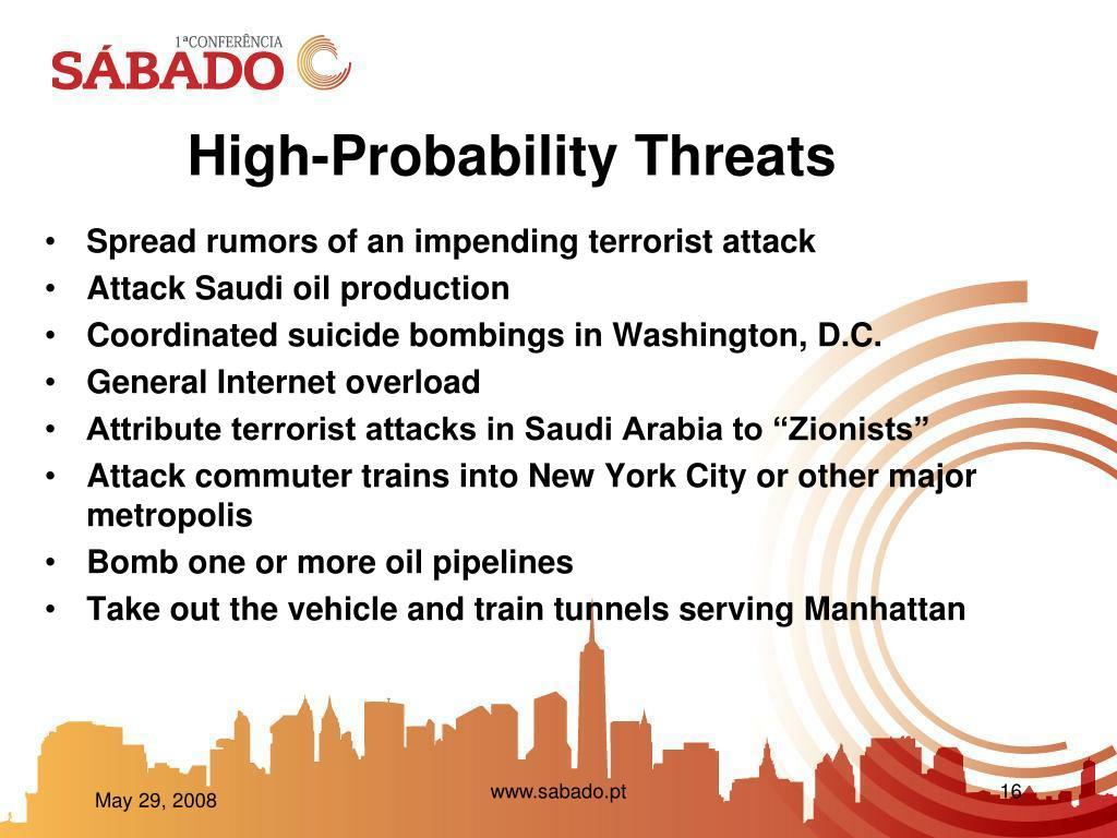 High-Probability Threats