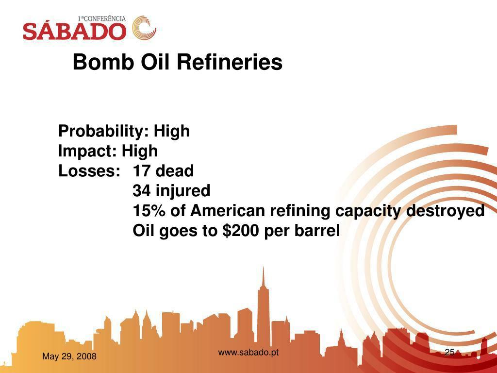 Bomb Oil Refineries