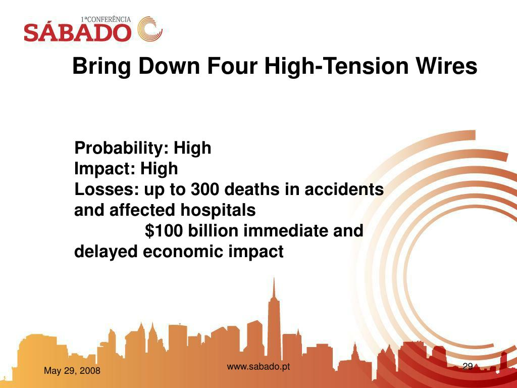 Bring Down Four High-Tension Wires