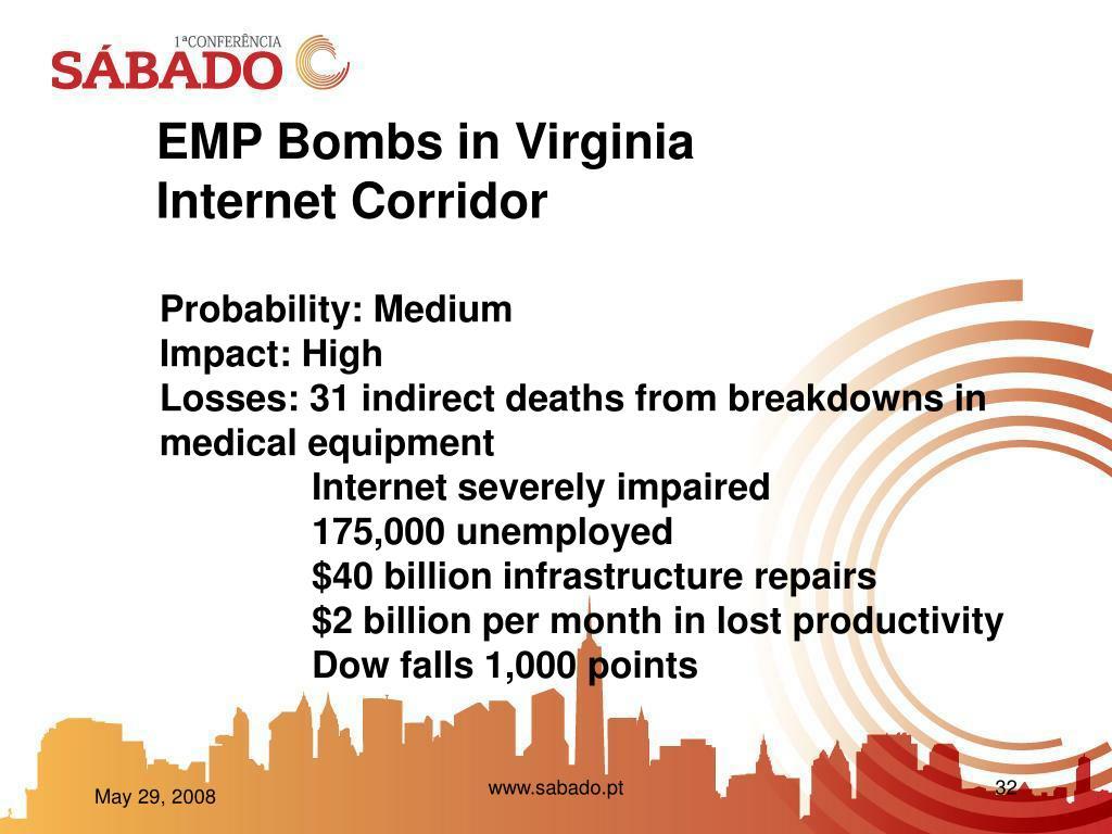 EMP Bombs in Virginia Internet Corridor