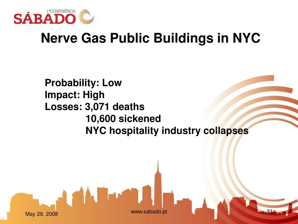 Nerve Gas Public Buildings in NYC