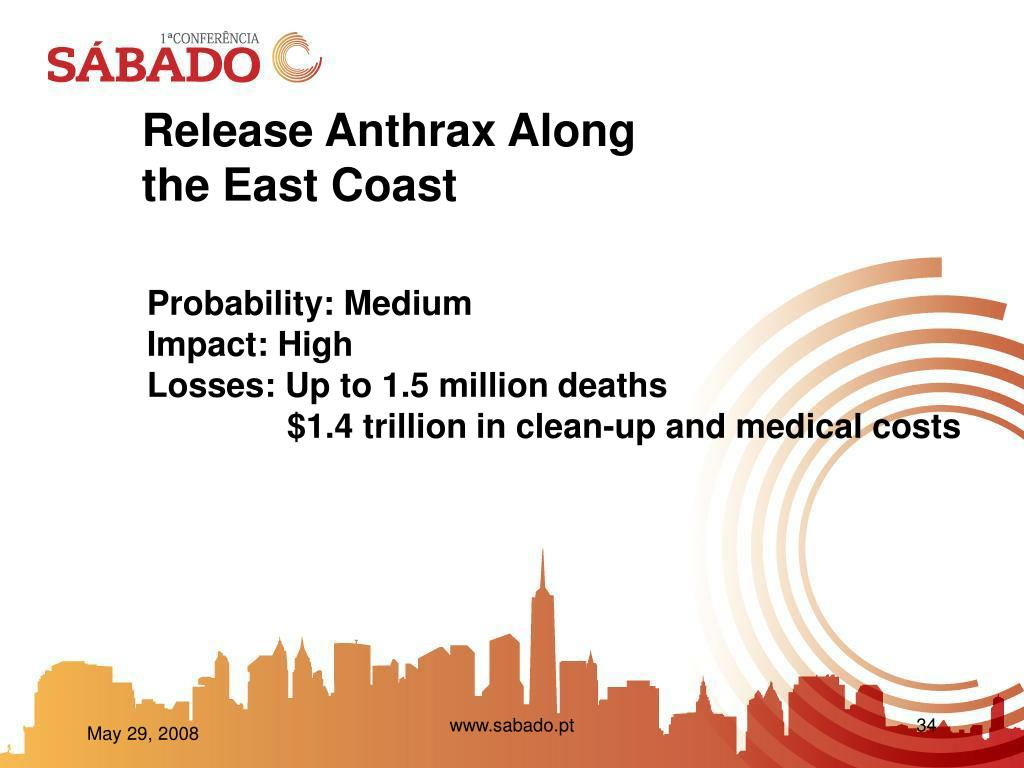 Release Anthrax Along the East Coast