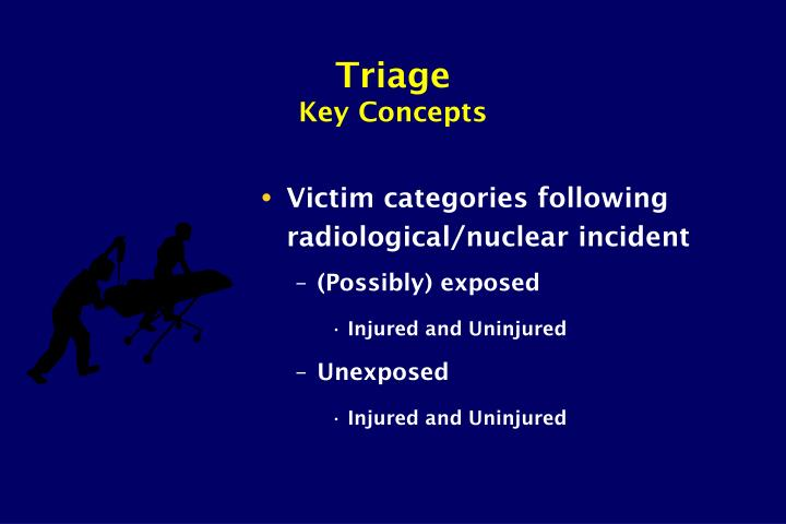 Triage key concepts