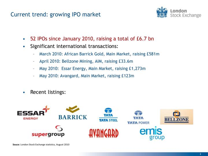 Current trend: growing IPO market
