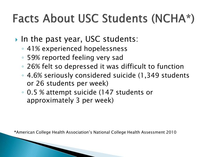 Facts About USC Students (NCHA*)
