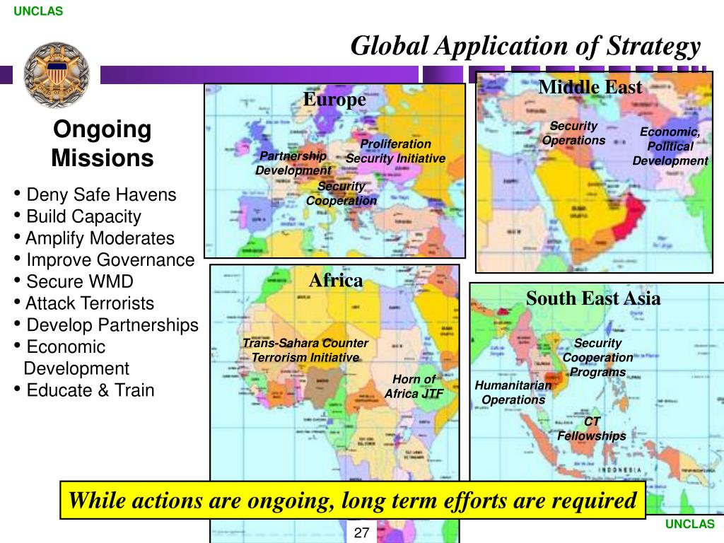 Global Application of Strategy