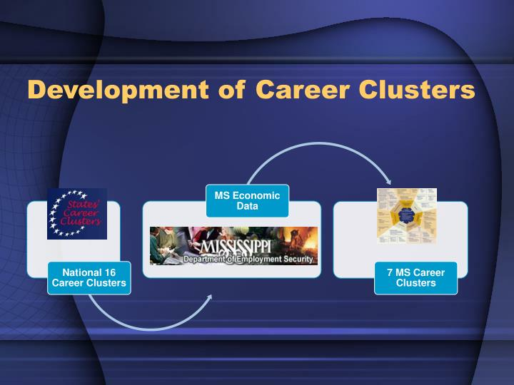 Development of Career Clusters