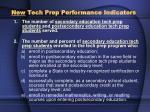 new tech prep performance indicators