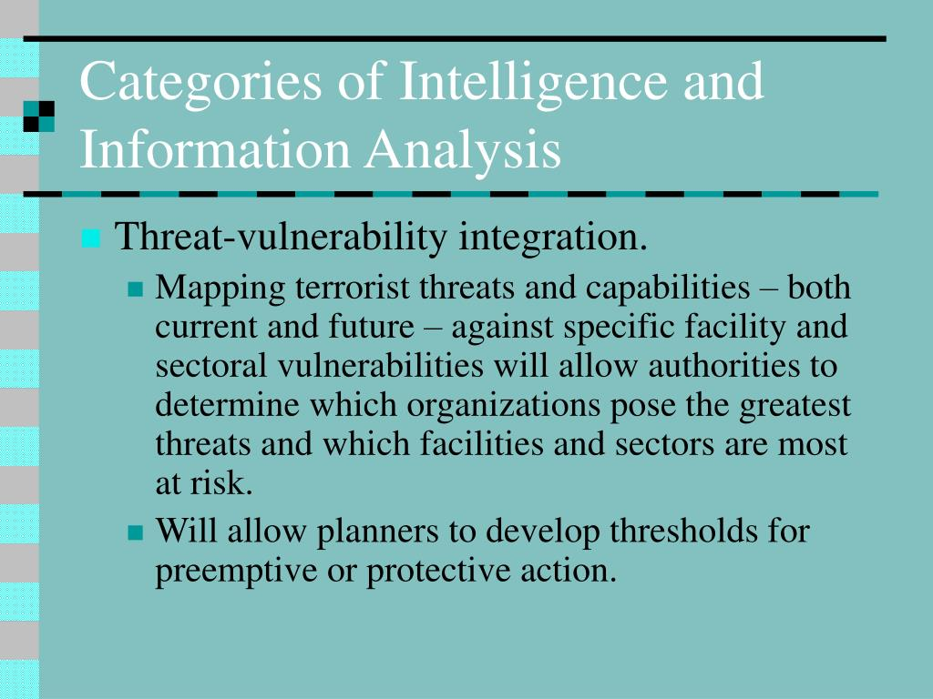 Categories of Intelligence and Information Analysis