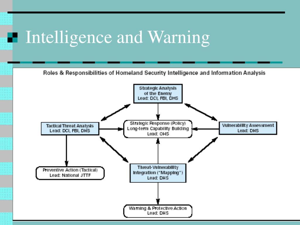 Intelligence and Warning