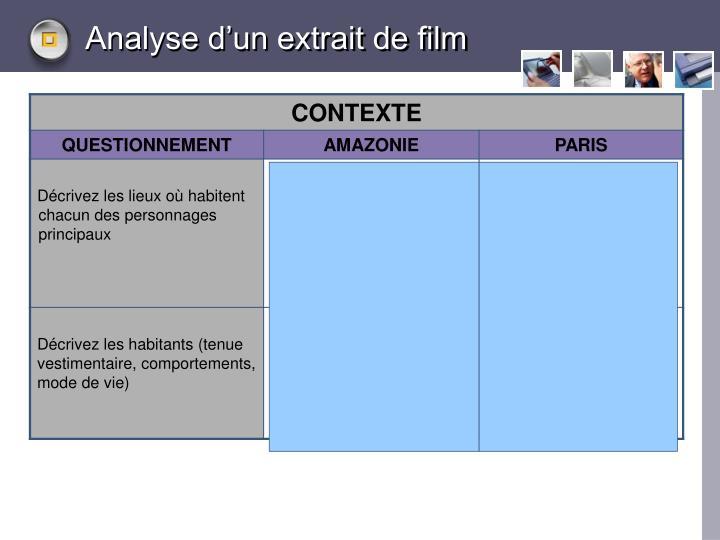 Analyse d'un extrait de film