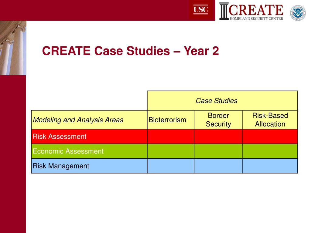 CREATE Case Studies – Year 2