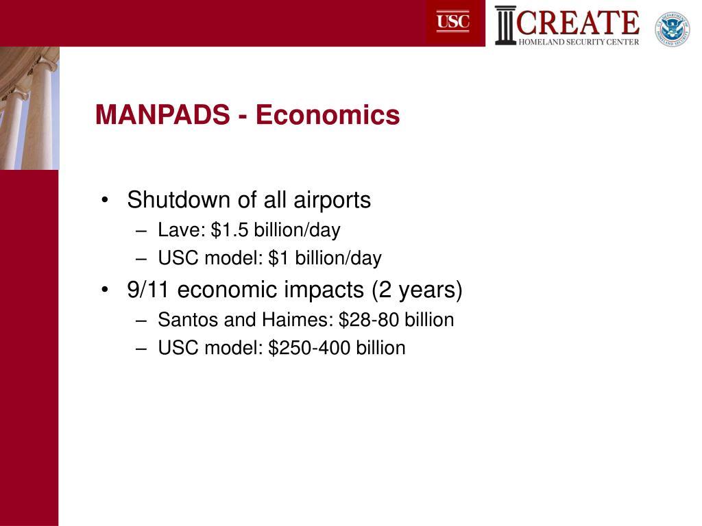 MANPADS - Economics