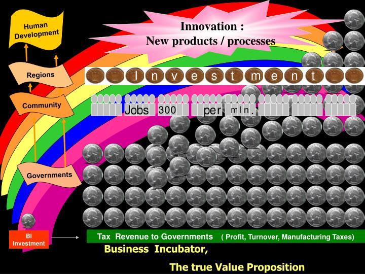 Innovation :