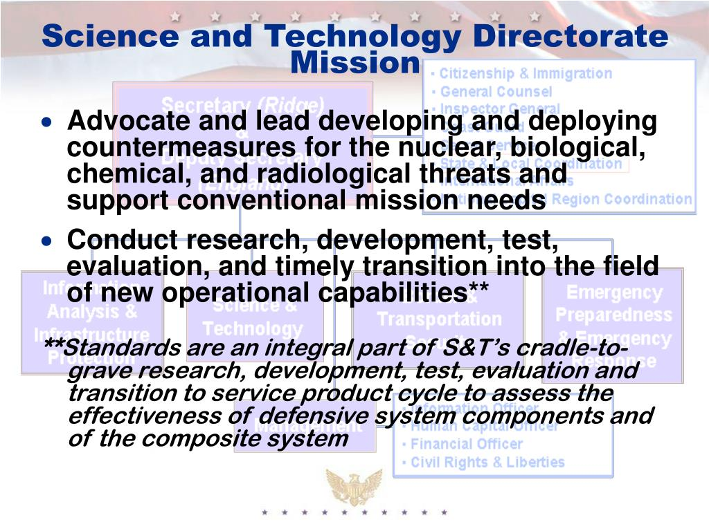 Science and Technology Directorate Mission