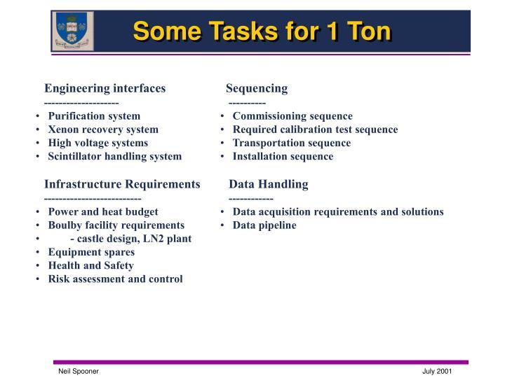 Some Tasks for 1 Ton