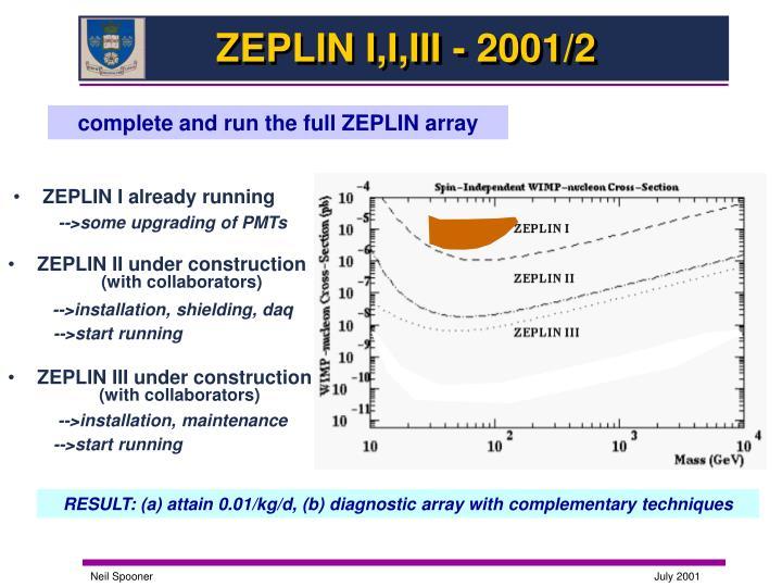 ZEPLIN I,I,III - 2001/2