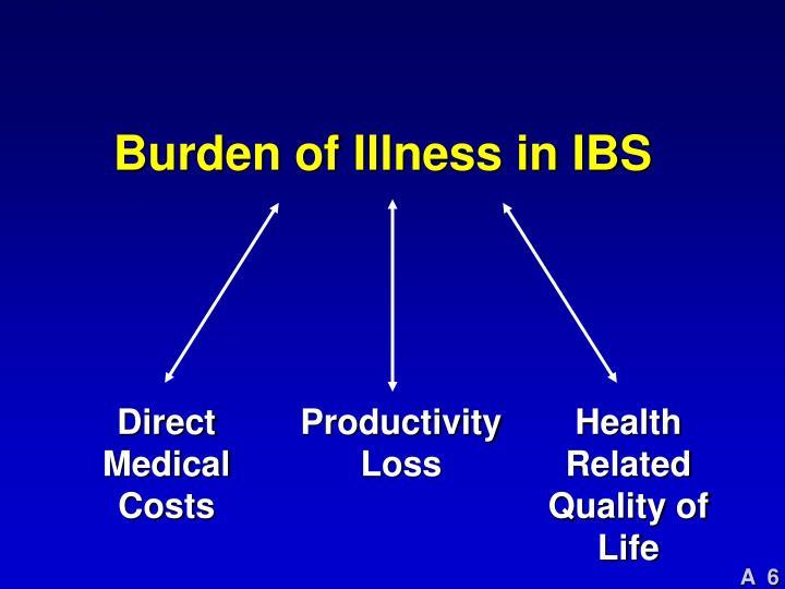 Burden of Illness in IBS