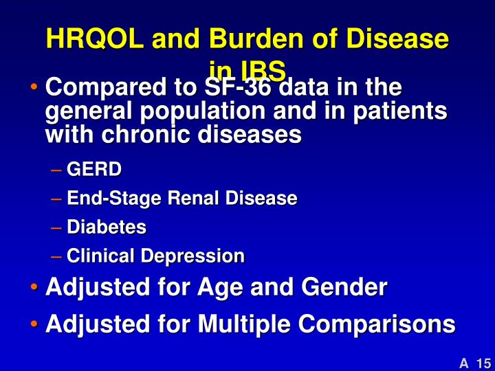 HRQOL and Burden of Disease in IBS