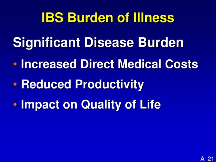 IBS Burden of Illness