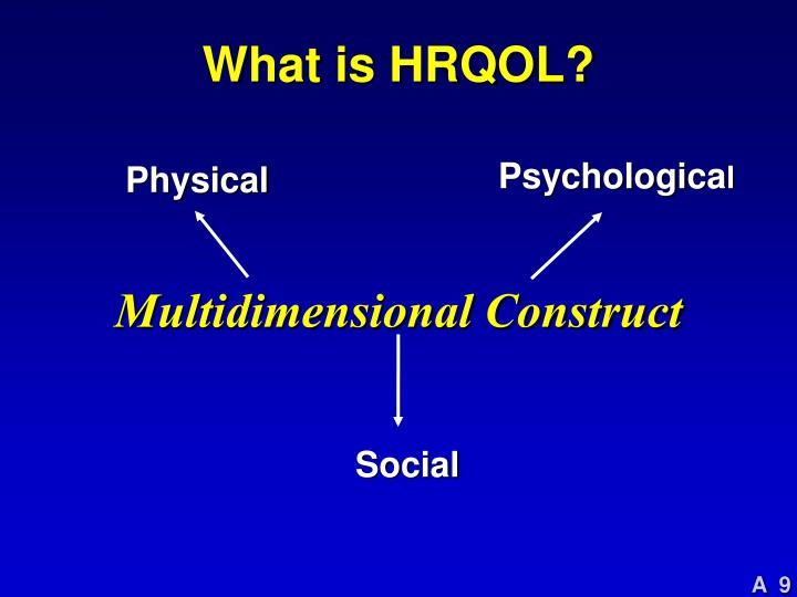 What is HRQOL?