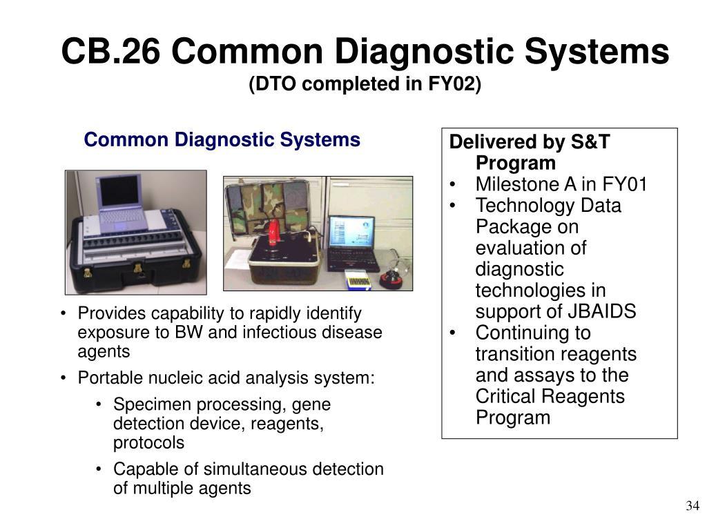 CB.26 Common Diagnostic Systems