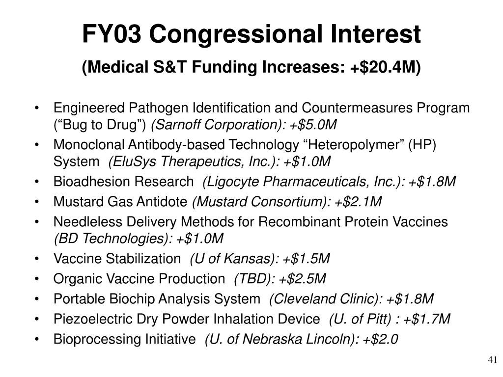 FY03 Congressional Interest