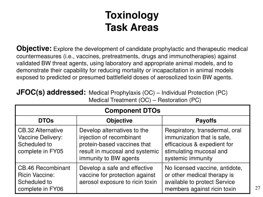 Toxinology