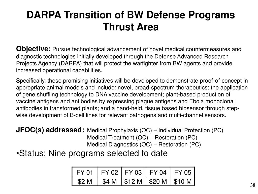 DARPA Transition of BW Defense Programs