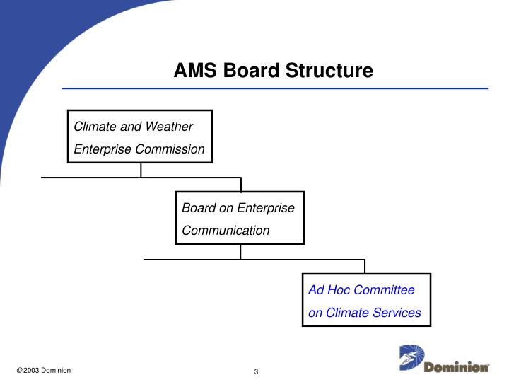 AMS Board Structure