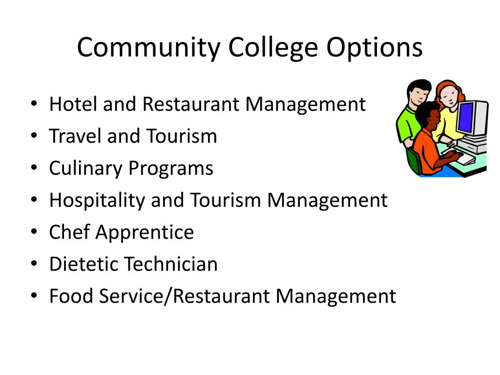 Community College Options