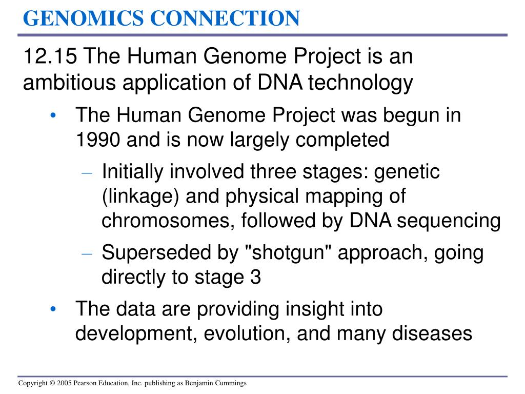 GENOMICS CONNECTION