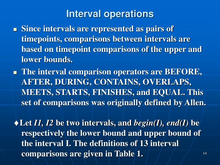 Interval operations