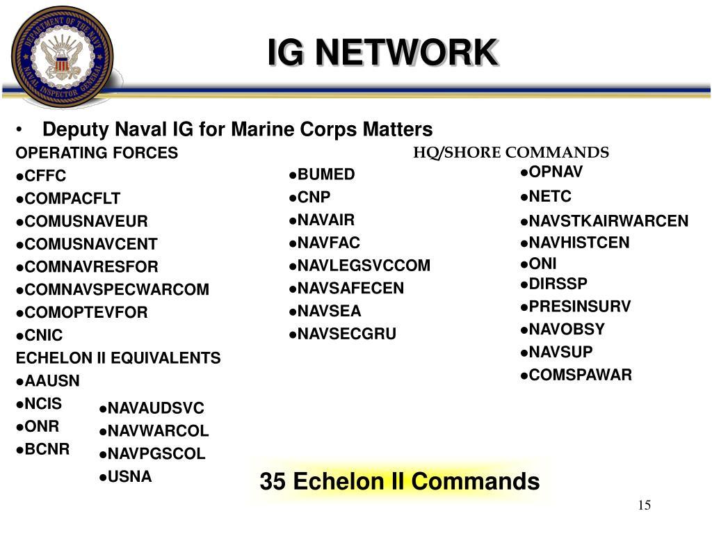 IG NETWORK