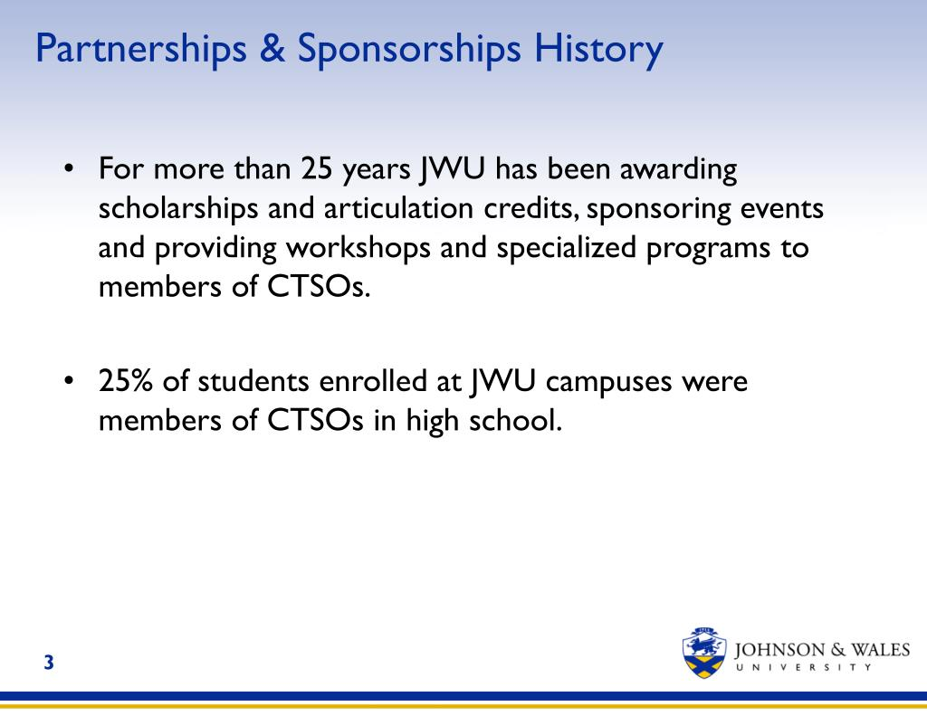Partnerships & Sponsorships History