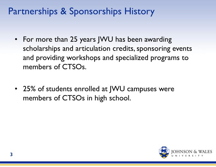 Partnerships sponsorships history