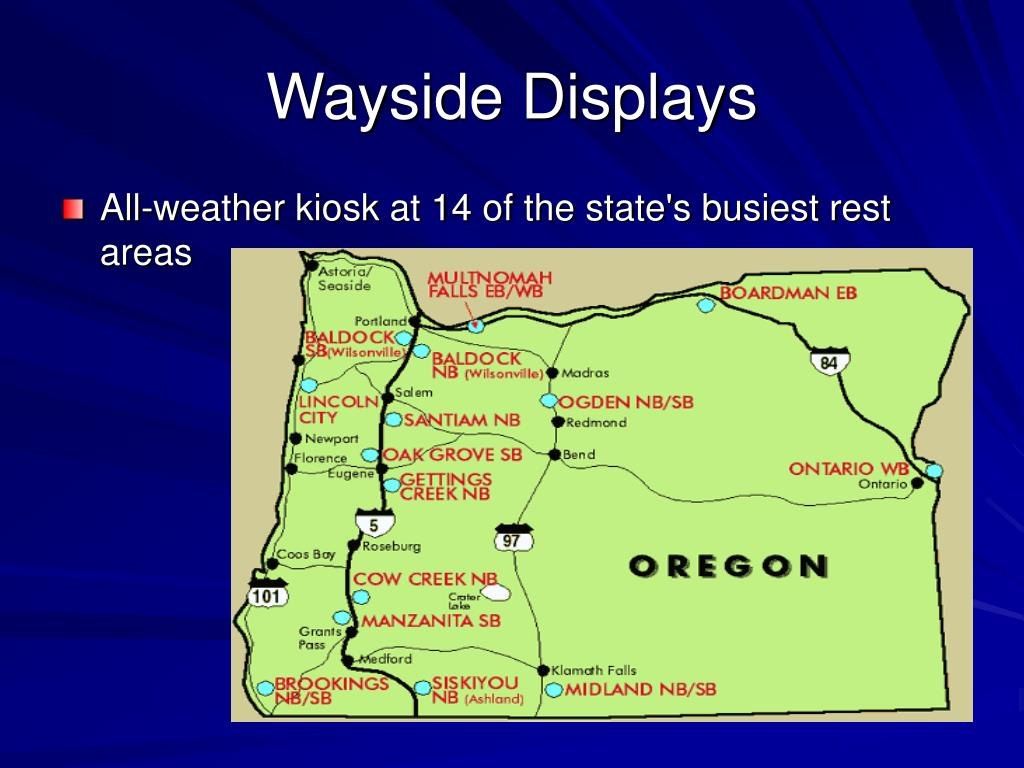 Wayside Displays