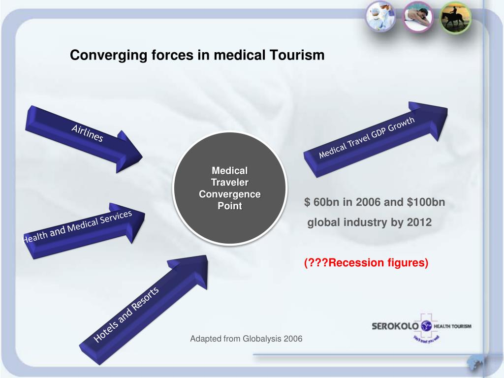 Converging forces in medical Tourism