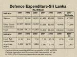 defence expenditure sri lanka rs million