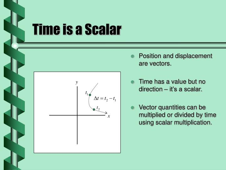 Position and displacement are vectors.
