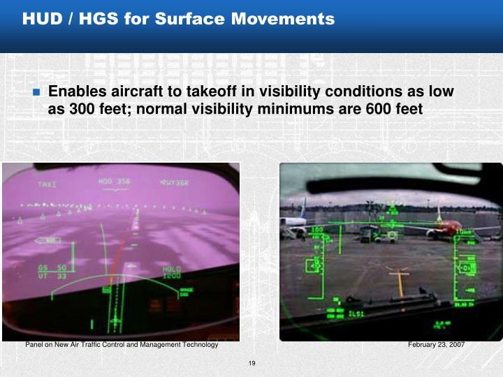 HUD / HGS for Surface Movements