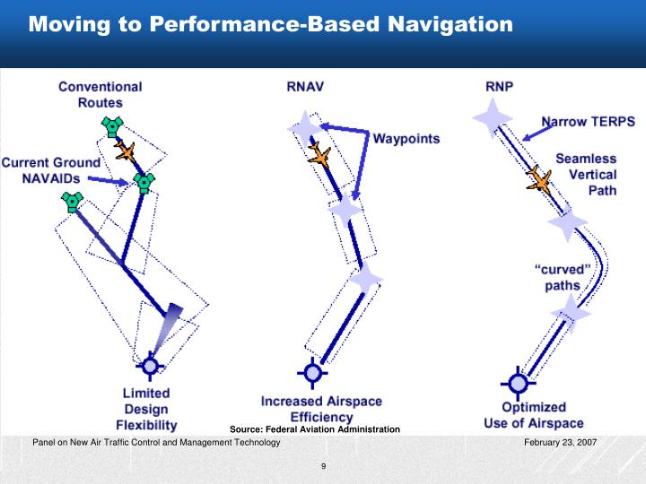 Moving to Performance-Based Navigation