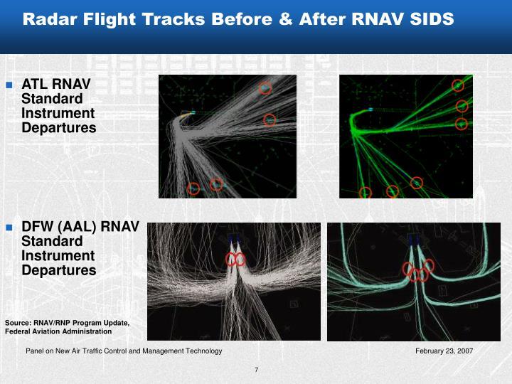 ATL RNAV Standard Instrument Departures