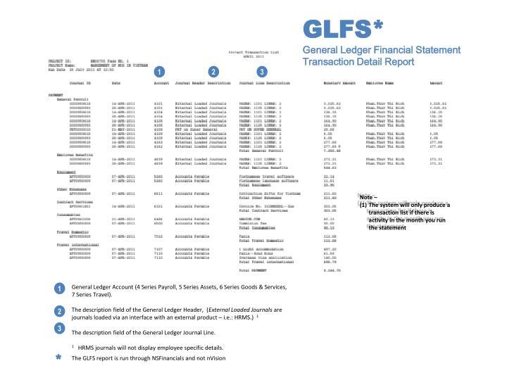 GLFS*