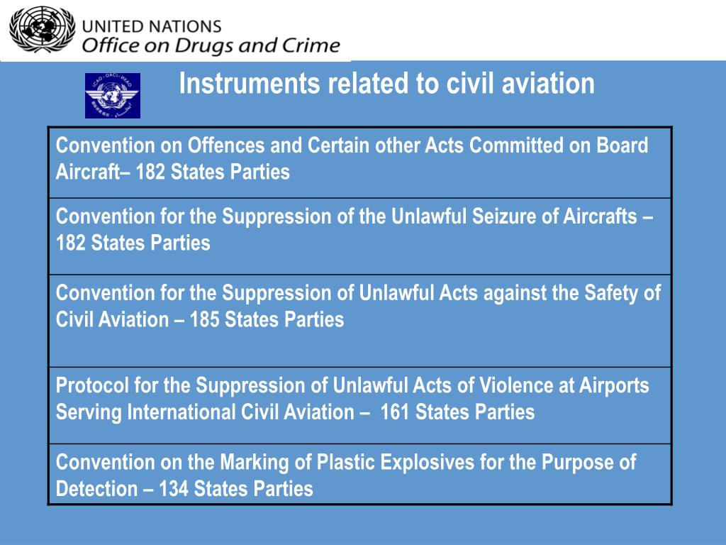 Instruments related to civil aviation