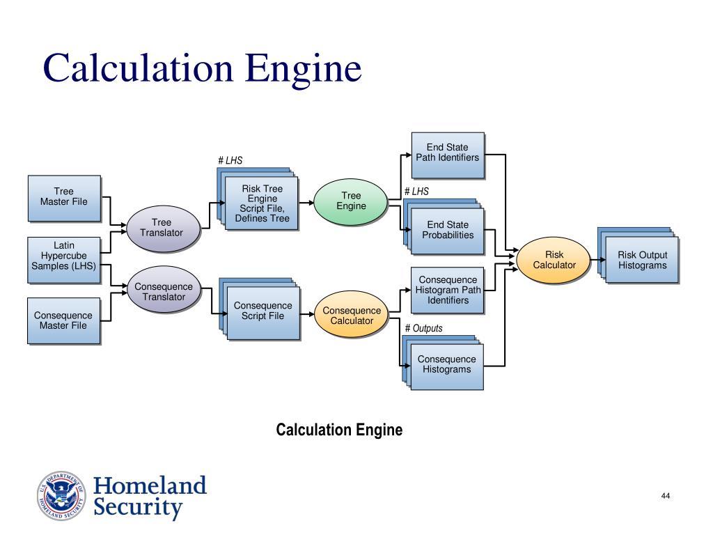 Calculation Engine