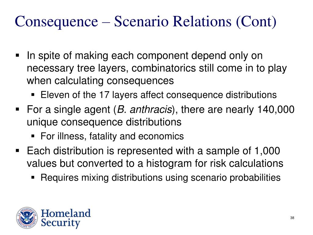 Consequence – Scenario Relations (Cont)