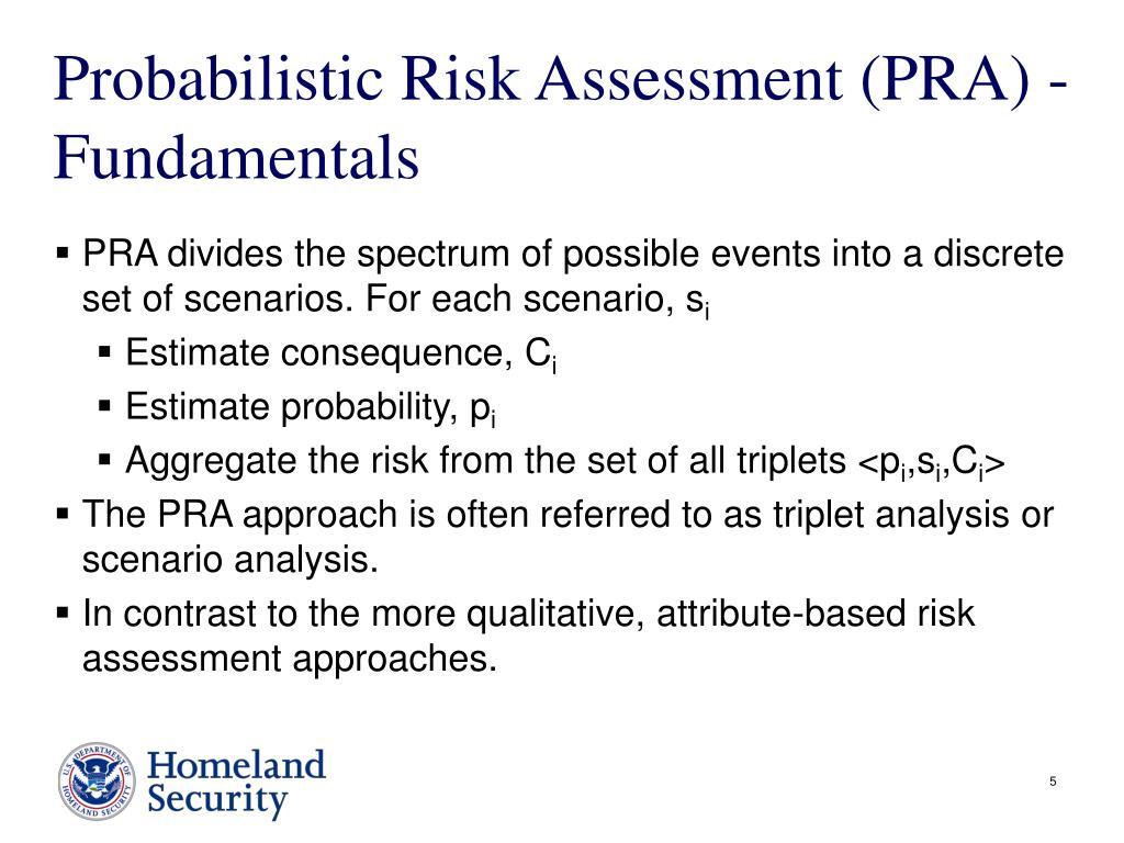 Probabilistic Risk Assessment (PRA) - Fundamentals