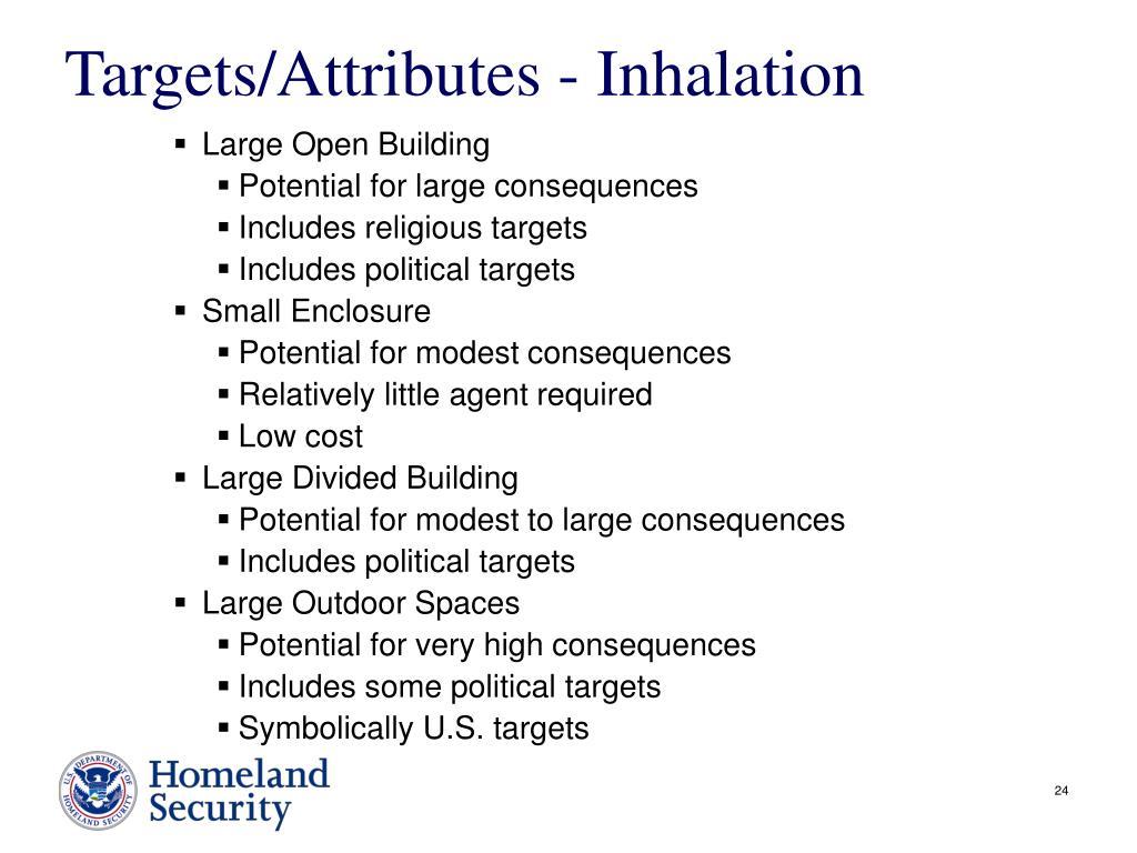 Targets/Attributes - Inhalation